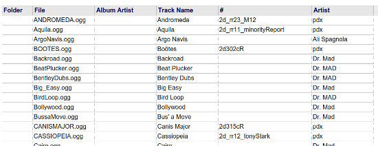 Tags inside the original list of ringtones